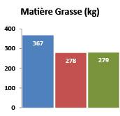 M-grasse