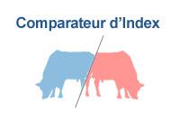 comparateur-dindex